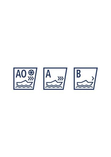 ABYC H 31 logos