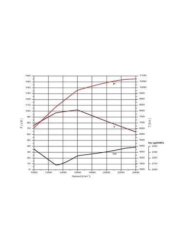 D6210 Curve DRAW
