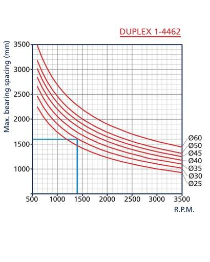 DUPLEX 1 4462 (NEW) DRAW