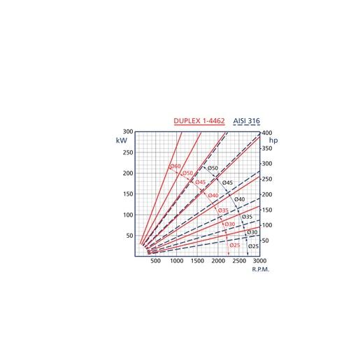 DUPLEX 1 4462 (2) DRAW