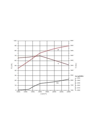 D4114 Curve DRAW