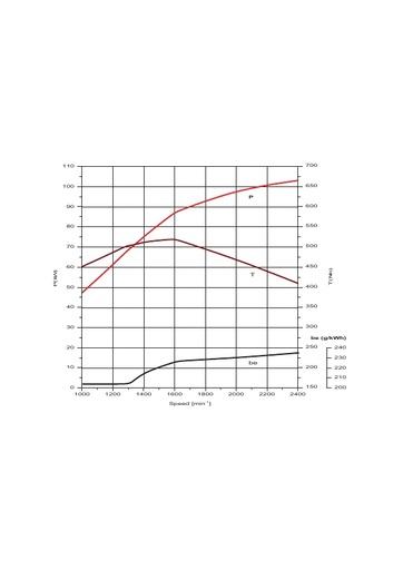 D4140 Curve DRAW