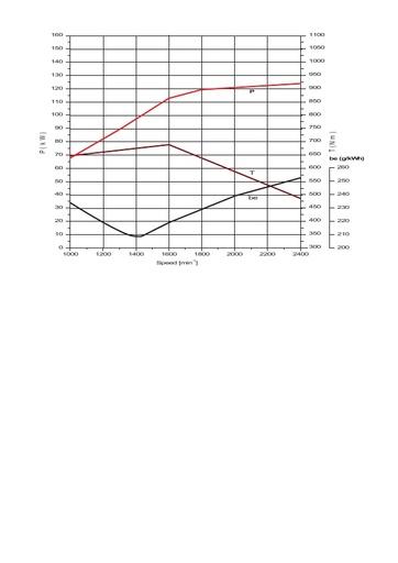 D6170 Curve DRAW